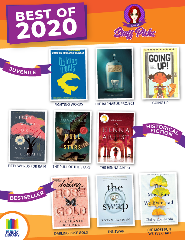 Andrea's Best of 2020 PDF